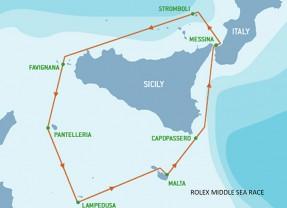 Rolex Middle Sea Race 2021 Malta